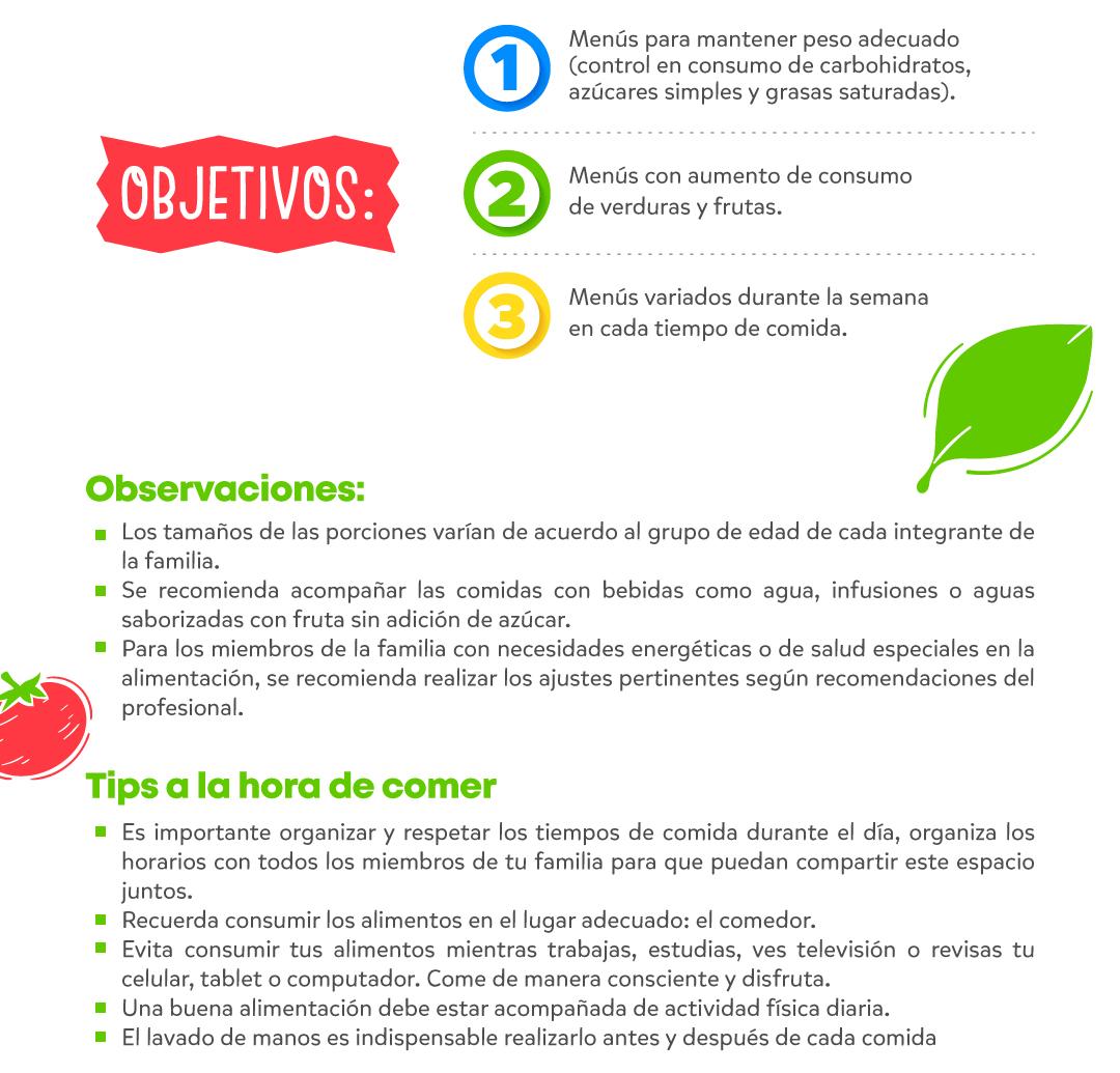 1_Objetivos_Wellness